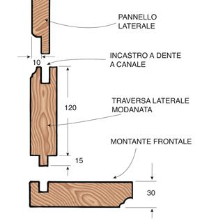 Costruire un armadio con la combinata