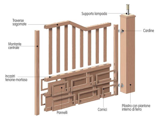 disegno cancello legno