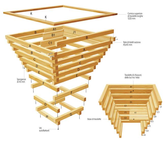 Fioriera fai da te per esterni bricoportale fai da te e for Planimetrie semplici della casetta di legno
