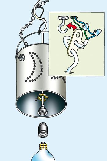 lampada-riciclo-creativo-lattine