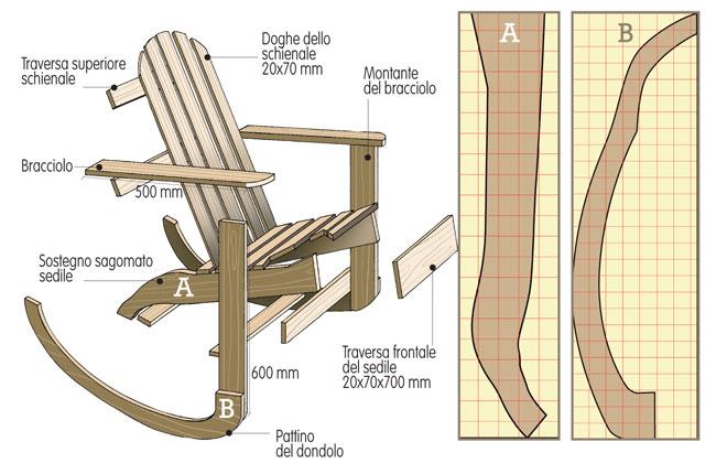 Costruire una sedia a dondolo in legno bricoportale fai - Sedia a dondolo disegno ...