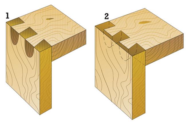 Incastro a coda di rondine come realizzarlo senza errori for Piccoli oggetti in legno fatti a mano