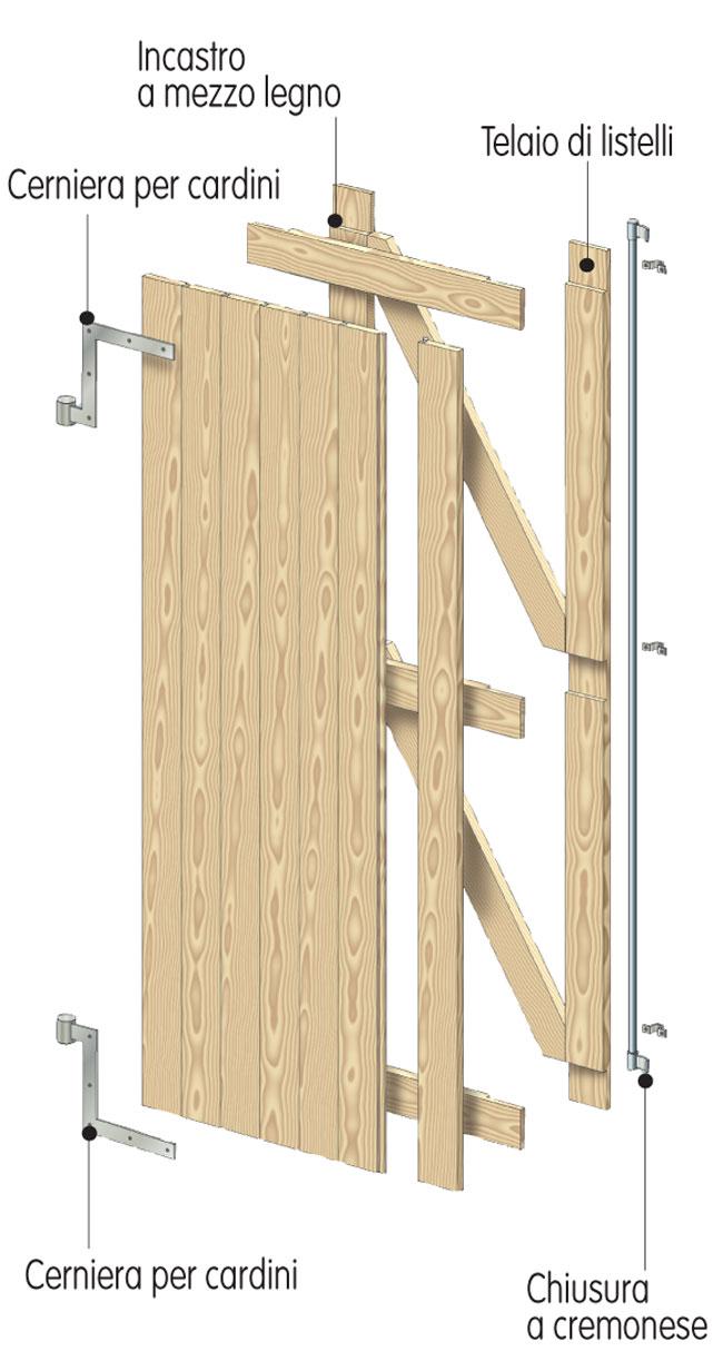 Costruire serramenti fai da te di legno bricoportale fai da te e bricolage - Costruire una finestra in alluminio ...