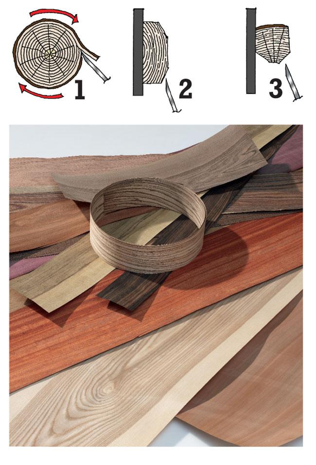 tavole di legno, legno, fai da te, stoccaggio legno, composizione del legno