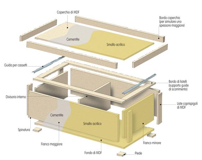 Tavolini da salotto fai da te bricoportale fai da te e bricolage - Costruire letto contenitore ...