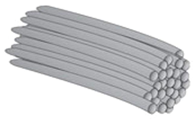 tipi di ferro, tipologie di ferro