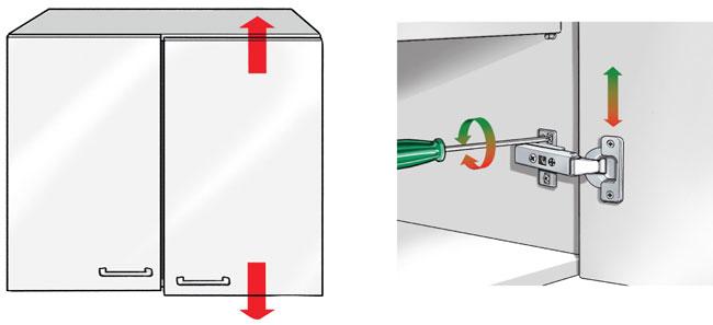 regolazione verticale dell'anta