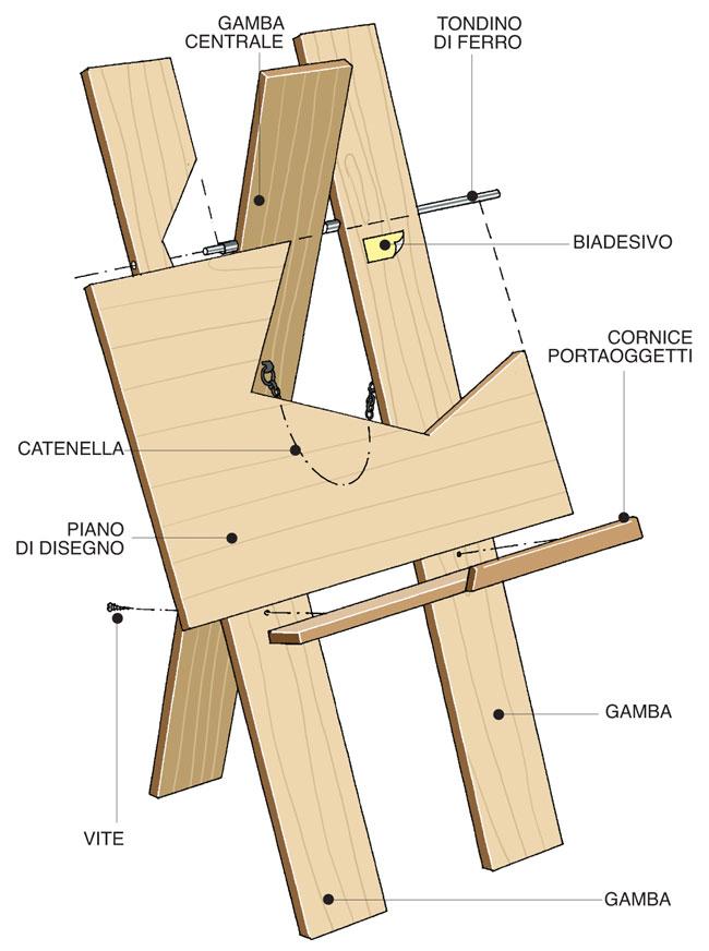 lavagna fai da te, lavagna per bambini, costruire una lavagna, come costruire una lavagna, lavagnetta per bimbi, lavagna di legno