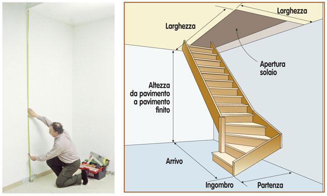 Scala in legno fai da te bricoportale fai da te e bricolage for Piani di casa di lusso con costi da costruire