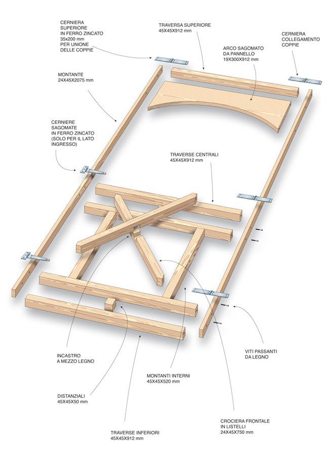 Costruire un gazebo in legno bricoportale il portale for Costruire un altalena in legno