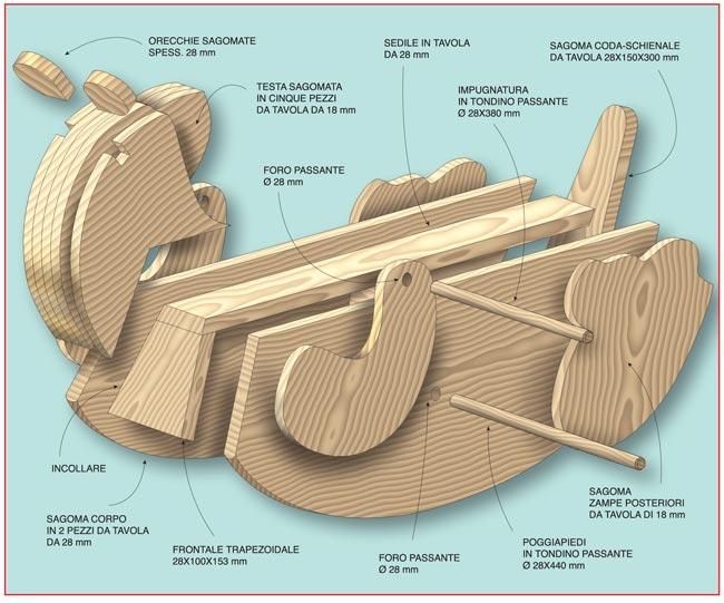 Come Costruire Un Cavallo.Dondolo In Legno Fai Da Te Bricoportale Fai Da Te E Bricolage
