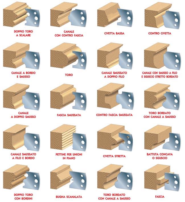 Come fresare il legno bricoportale fai da te e bricolage - Listelli decorativi in legno ...
