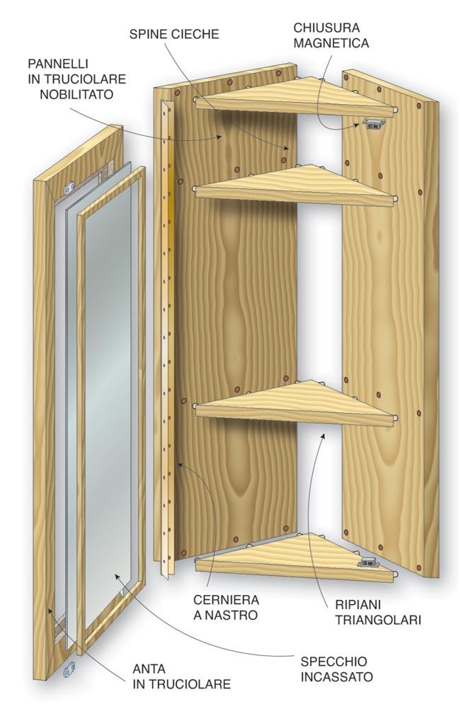 Come costruire un mobiletto angolare bricoportale fai - Cucine fai da te in legno ...