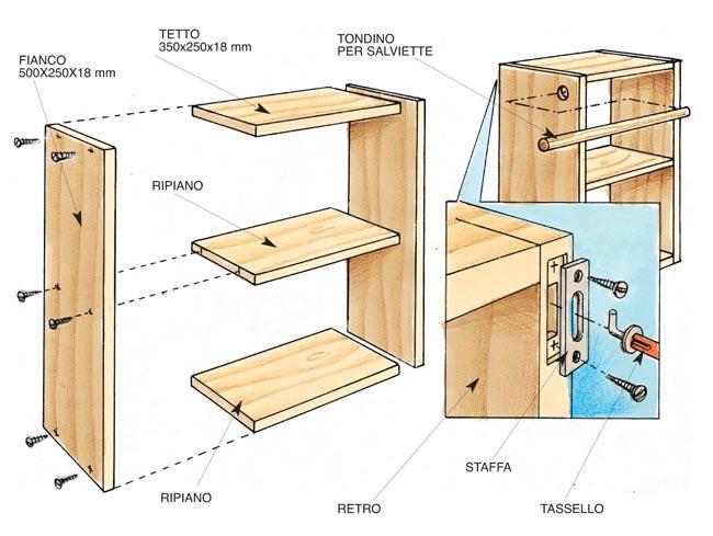 Conosciuto Costruire un portasalviette - Bricoportale: Fai da te e bricolage OJ38