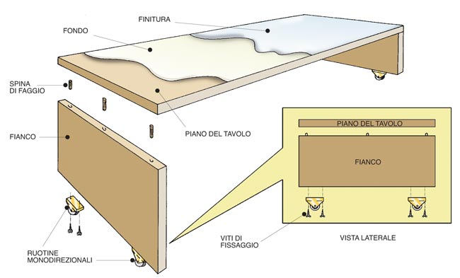 Piano scorrevole per tavolino bricoportale fai da te e for Dima per spine legno fai da te
