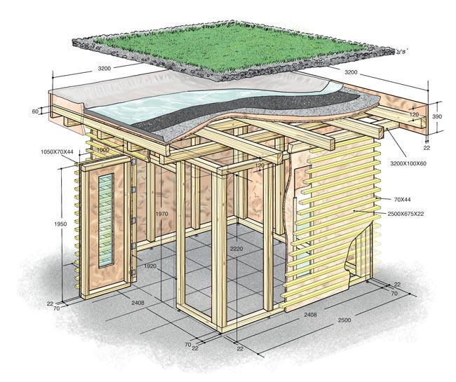 come costruire una casetta di legno da giardino