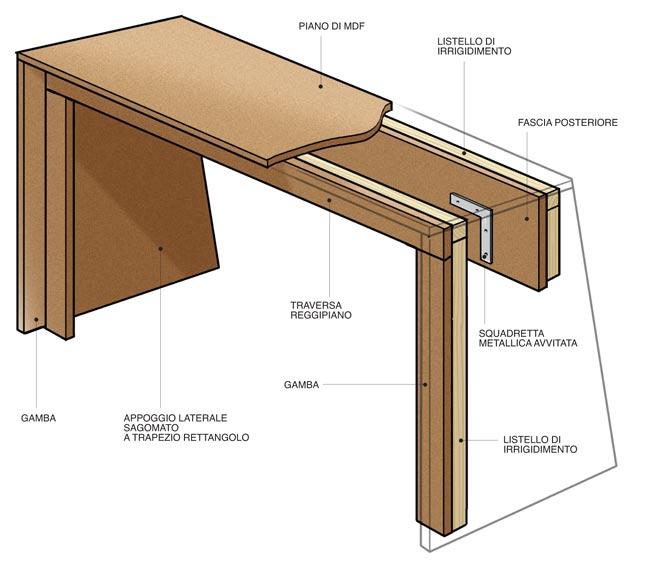 Libreria divisoria fai da te bifrontale idee ed esempi for Costruire una semplice capanna di legno