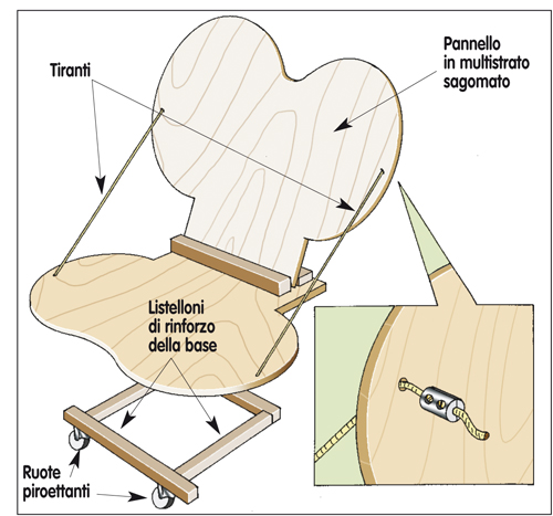 divano pneumatici 3