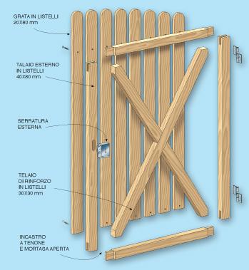 Cancello in legno fai da te bricoportale fai da te e for Cancelli di legno per giardino