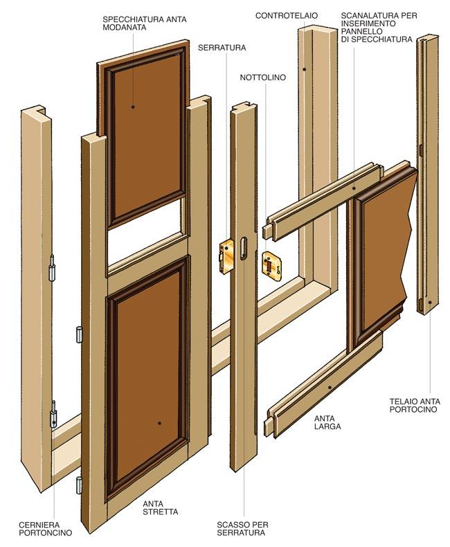Costruire una porta in legno massello - Costruire un mobile in legno ...