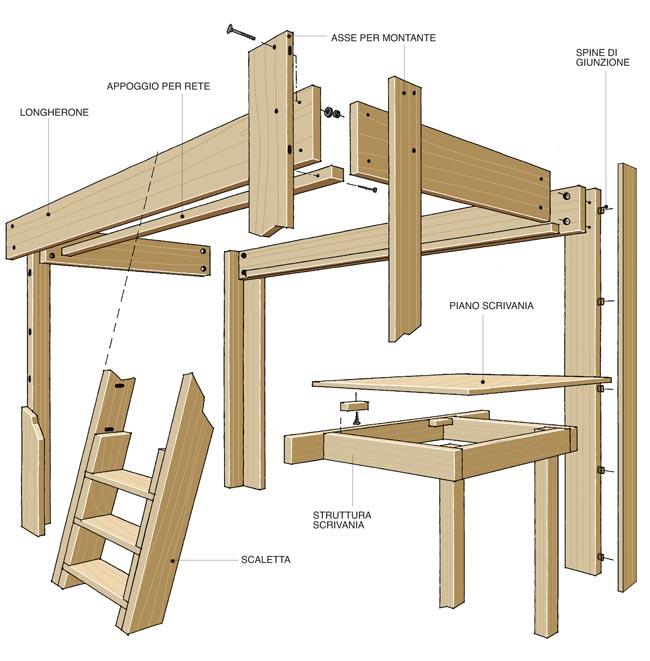 Costruire un letto a soppalco fai da te con scrivania dedicata - Letto a soppalco matrimoniale ...