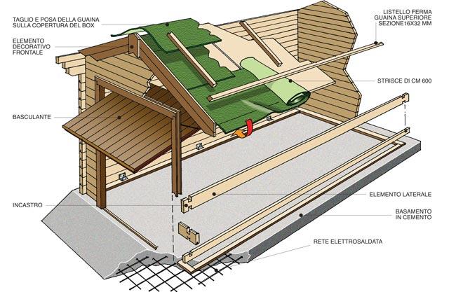 disegno garage in legno
