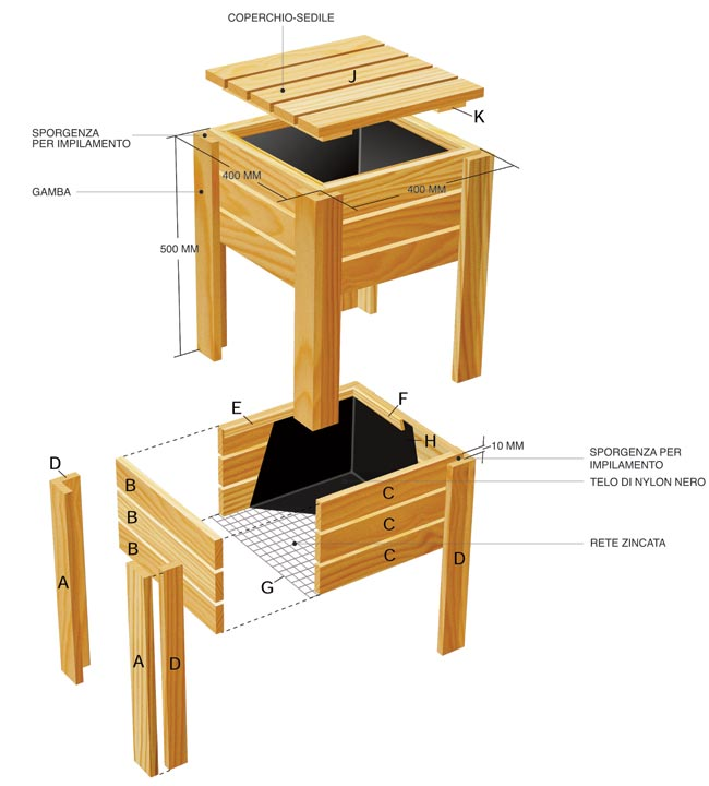 contenitori per orto sul balcone fai da te modulari