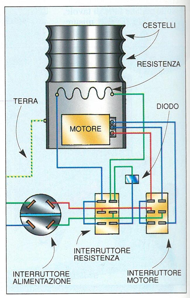 schema elettrico essiccatore