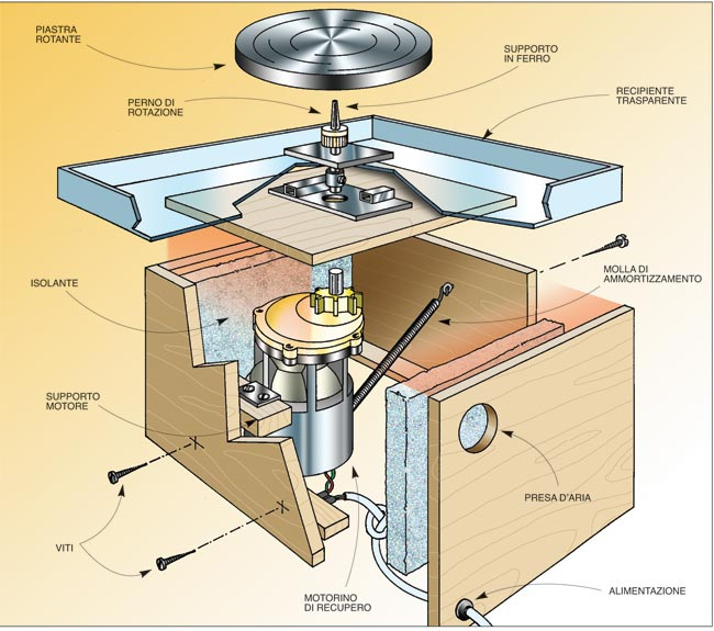 Come costruire un tornio elettrico per ceramica - Bricoportale: Fai da te e b...