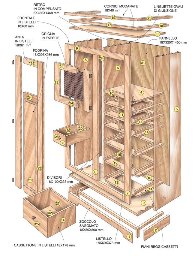 Dispensa fai da te come costruirla passo passo - Costruire un mobile in legno ...