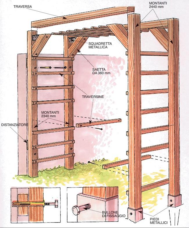 struttura pergolato di legno