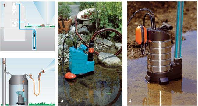 Schema Elettrico Pompa Sommersa Pozzo : Come riparare la pompa sommersa per pozzo bricoportale: fai da te