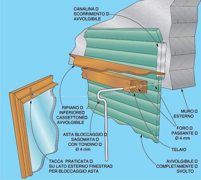 blocca tapparella in ferro