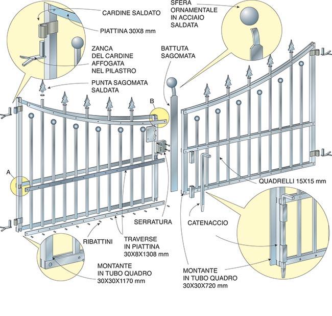 Ben noto Cancello in ferro fai da te | Tutti i passaggi illustrati  ZM13