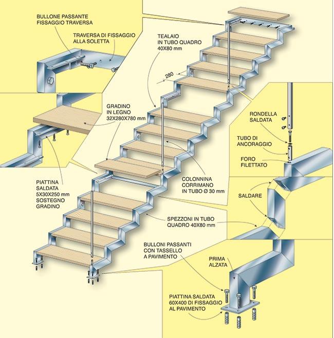 Scala per soppalco fai da te in acciaio bricoportale for Piano di costruzione in legno soppalco