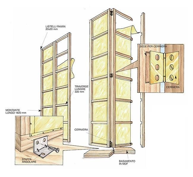 Come costruire un separè in legno  Tutti i passaggi illustrati - Bricoportale: Fai da te e ...