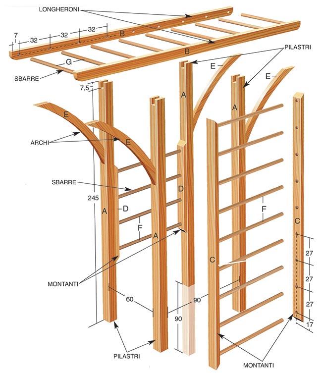 struttura in legno per trazioni