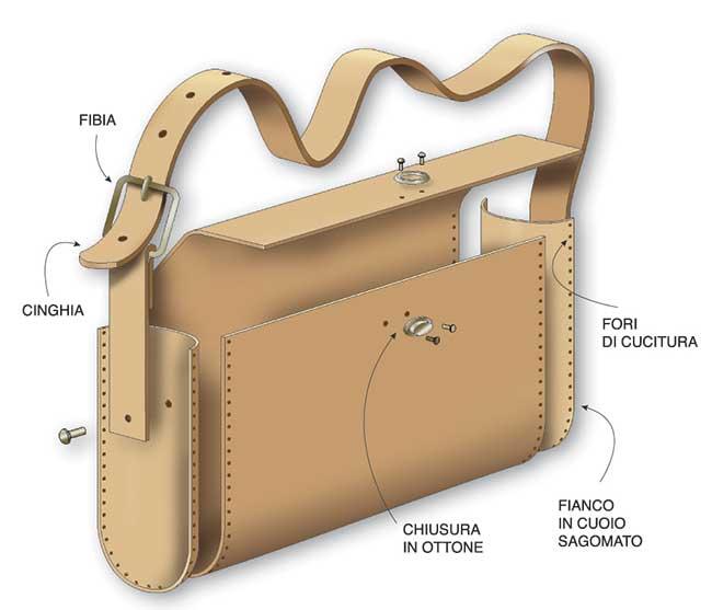 costruire una borsa in pelle